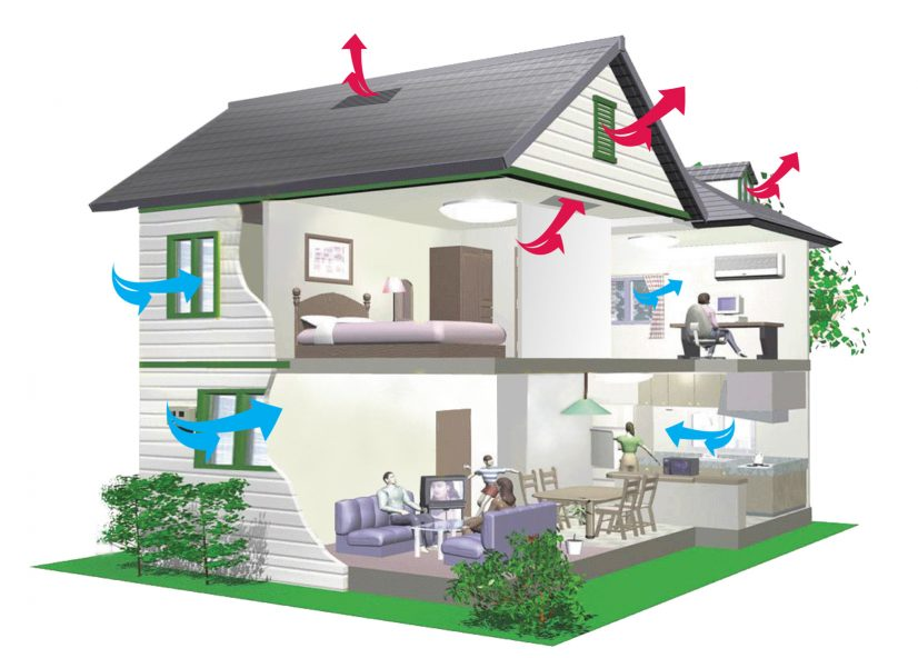 A diagram of the air circulation with a whole house fan running.